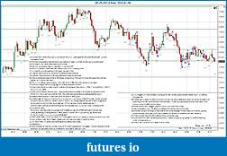 Trading spot fx euro using price action-2012-01-09-notes-b.jpg