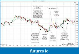 Trading spot fx euro using price action-2012-01-09-trades-.jpg