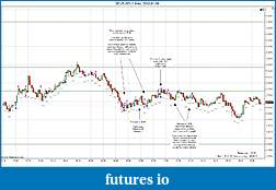 Trading spot fx euro using price action-2012-01-09-trades-b.jpg