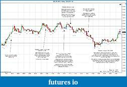 Trading spot fx euro using price action-2012-01-10-trades-.jpg