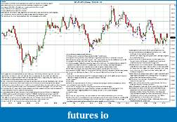 Trading spot fx euro using price action-2012-01-10-notes.jpg