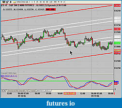 Can Ninjatrader 7 replicate linear Regression Channel Lines in Esignal-es-linear-regression.jpg
