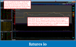 ACD trading By Mark Fisher-2012-01-11_0822_pre_open.png