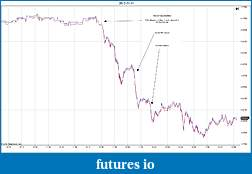Trading spot fx euro using price action-2012-01-11-trades-.jpg