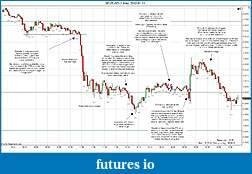 Trading spot fx euro using price action-2012-01-11-trades-b.jpg
