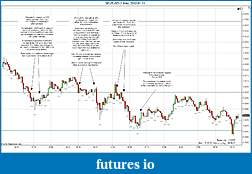 Trading spot fx euro using price action-2012-01-11-trades-c.jpg