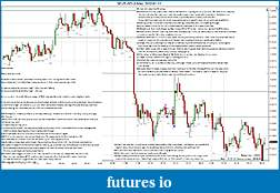 Trading spot fx euro using price action-2012-01-11-notes.jpg