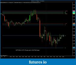 EURUSD 6E Euro-option-3-eth-pivots-close.jpg