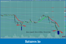 Click image for larger version  Name:aab-eurusd compare 2hrs vs 7hrs below support.png Views:82 Size:138.8 KB ID:59382