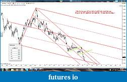 Swing trading with Andrew's Forks and volume analysis-eu-240m.jpg
