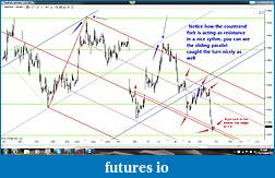 Swing trading with Andrew's Forks and volume analysis-gu-60m.jpg