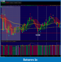 Time Bandit: Daily Trading Plan for the YM and ES-01112012-tfh2-10-oclock-turn.png