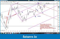 Swing trading with Andrew's Forks and volume analysis-au-60m.jpg