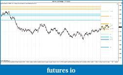 How to programatically get value of Camarilla pivots from anaPivotZones indicator?-6e-03-12-4-range-1_11_2012_dailybars.jpg