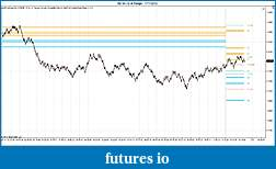 How to programatically get value of Camarilla pivots from anaPivotZones indicator?-6e-03-12-4-range-1_11_2012_calcintrabar.jpg