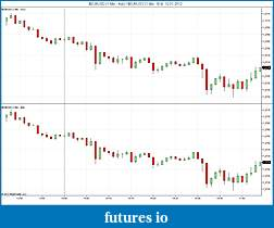 EURUSD 6E Euro-eurusd-1-min-ask-_-eurusd-1-min-bid-12_01_2012.jpg