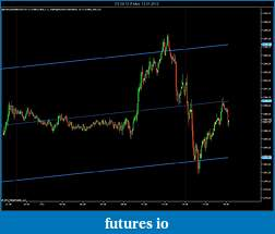 Can Ninjatrader 7 replicate linear Regression Channel Lines in Esignal-es-03-12-5-min-12_01_2012.jpg