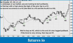 entry Indikator like Al Brooks H2 - L2 entries-h1.png
