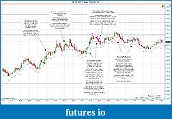 Trading spot fx euro using price action-2012-01-12-trades-.jpg