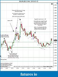 Trading spot fx euro using price action-2012-01-12-trades-c.jpg