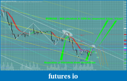 Click image for larger version  Name:rejection pitchfork breakdown- [EURUSD,H4]_2012-01-13_00-02-29.png Views:84 Size:159.9 KB ID:59533