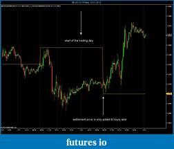 How to programatically get value of Camarilla pivots from anaPivotZones indicator?-6e-03-12-15-min-13_01_2012.jpg
