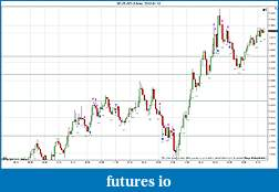 Trading spot fx euro using price action-2012-01-12-market-structure.jpg