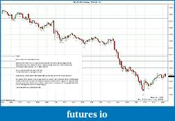 Trading spot fx euro using price action-2012-01-13-market-structure.jpg