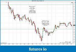 Trading spot fx euro using price action-2012-01-13-trades-b.jpg