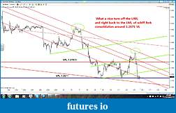 Swing trading with Andrew's Forks and volume analysis-eu-60m.jpg