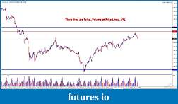 Swing trading with Andrew's Forks and volume analysis-gold.jpg