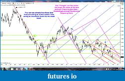 Swing trading with Andrew's Forks and volume analysis-gu-240m.jpg