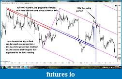 Swing trading with Andrew's Forks and volume analysis-handle-projection.jpg