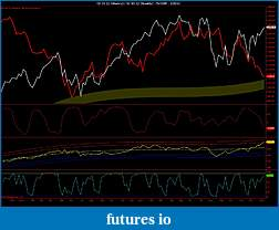 Decoupling of the Eurousd and the Stock Market-es-03-12-weekly-_-6e-03-12-weekly-45_2009-2_2012.jpg