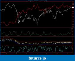 Decoupling of the Eurousd and the Stock Market-es-03-12-daily-_-zb-03-12-daily-6_14_2011-1_13_2012.jpg