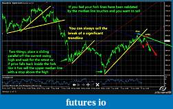 Swing trading with Andrew's Forks and volume analysis-gold-chart.jpg