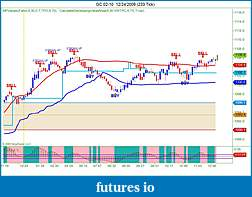 Daily Charts, Bar Patterns-gc-02-10-12_24_2009-233-tick-.jpg