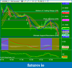 Journal of a Nifty Day Trader-usdinr_160112.png
