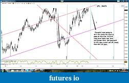 Swing trading with Andrew's Forks and volume analysis-audchf-15m.jpg