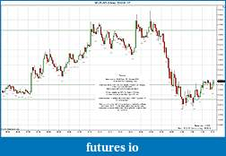 Trading spot fx euro using price action-2012-01-17-market-structure.jpg