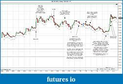 Trading spot fx euro using price action-2012-01-17-trades-.jpg