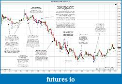 Trading spot fx euro using price action-2012-01-17-trades-b.jpg