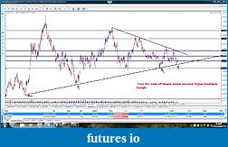 Swing trading with Andrew's Forks and volume analysis-cad-long.jpg