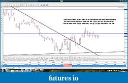 Swing trading with Andrew's Forks and volume analysis-cad-long1.jpg