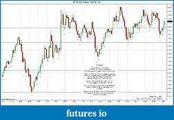 Trading spot fx euro using price action-2012-01-18-market-structure.jpg
