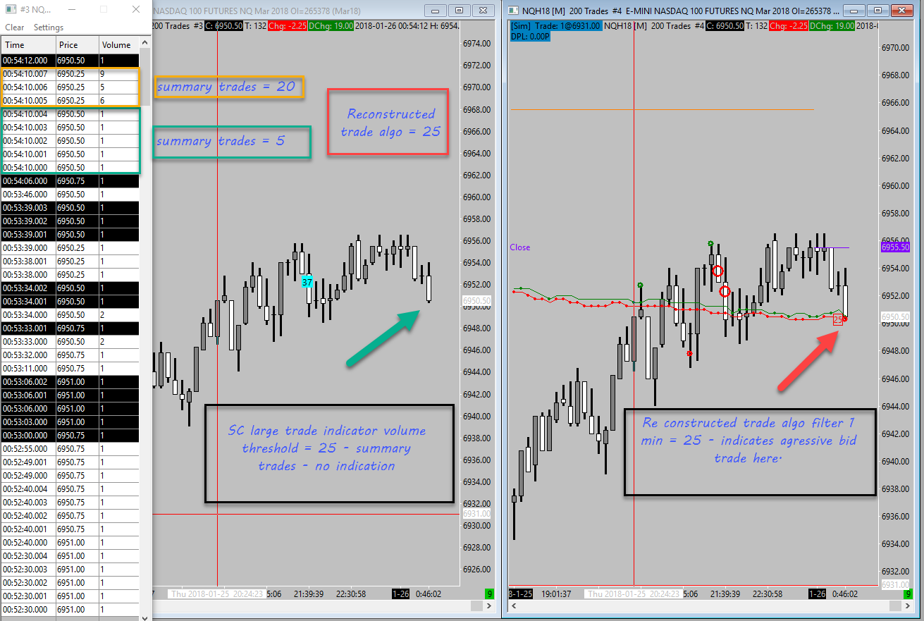 Sierra Chart Reconstructed Time & Sales - Sierra Chart | futures io