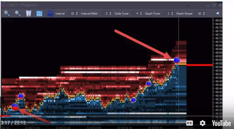 What Really Matters: Jigsaw Trading and Order Flow