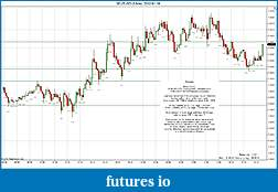 Trading spot fx euro using price action-2012-01-19-market-structure.jpg