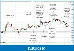 Trading spot fx euro using price action-2012-01-19-trades-.jpg