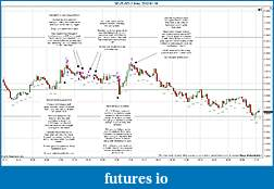 Trading spot fx euro using price action-2012-01-19-trades-b.jpg